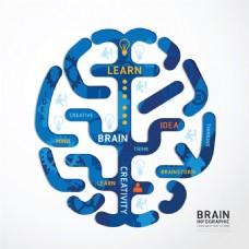 蓝色脑浆信息图表图片