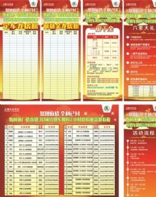 新年新春汽车4S店活动展板