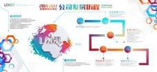 企业文化企业发展历程时间轴创意
