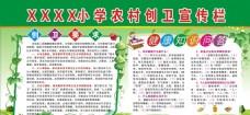 绿色健康卫生宣传栏模板