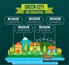 创意绿色城市信息图矢量素材