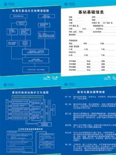 中国移动 工程部