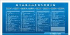 归档制度蓝色展板