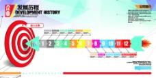 企业文化发展历程