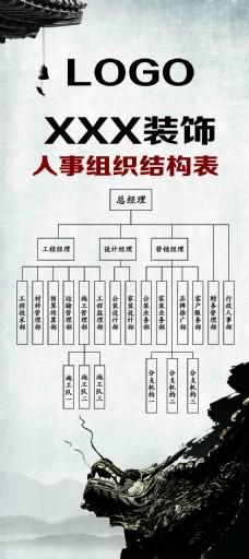 家装公司结构表