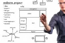 手绘网页模板的商务男士图片