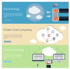 计算机云端概念横幅