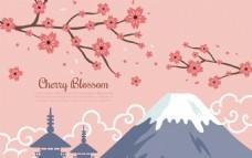 富士山樱花背景