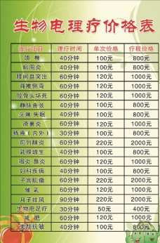 生物电理疗价格表